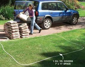 Bags of mulch and auto where to buy mulch