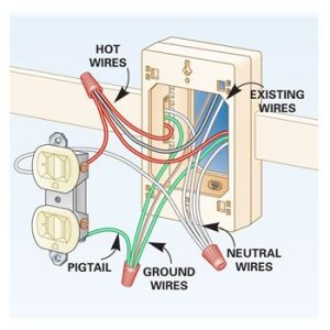 How To Add Outlets Easily With Surface Wiring | The Family Handyman