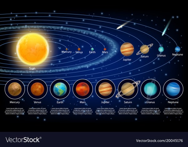 Planets (Again!) - Lessons - Tes Teach