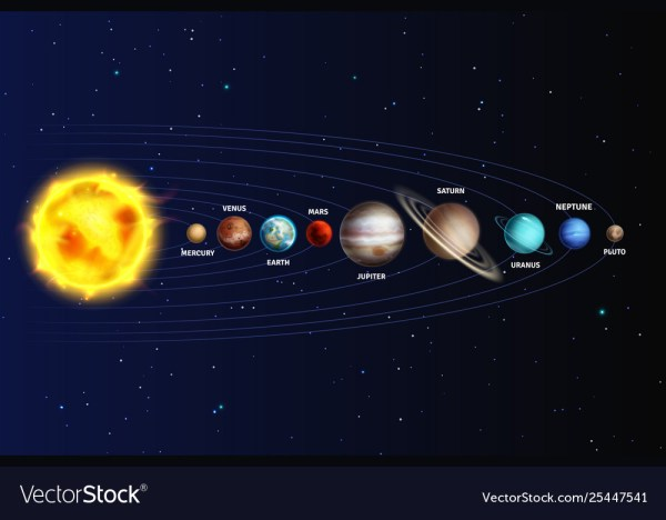 Solar system realistic planets space galaxy Vector Image