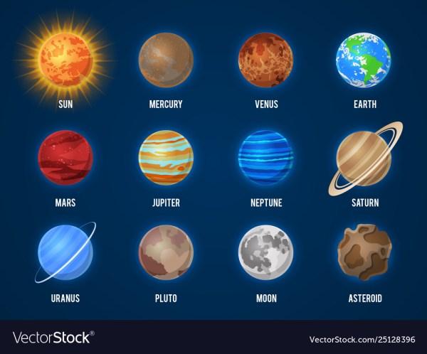 Solar system cartoon planets cosmos planet galaxy Vector Image