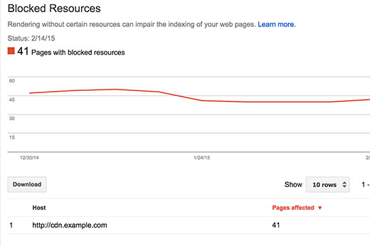 Finding blocked resources in Google Search Console