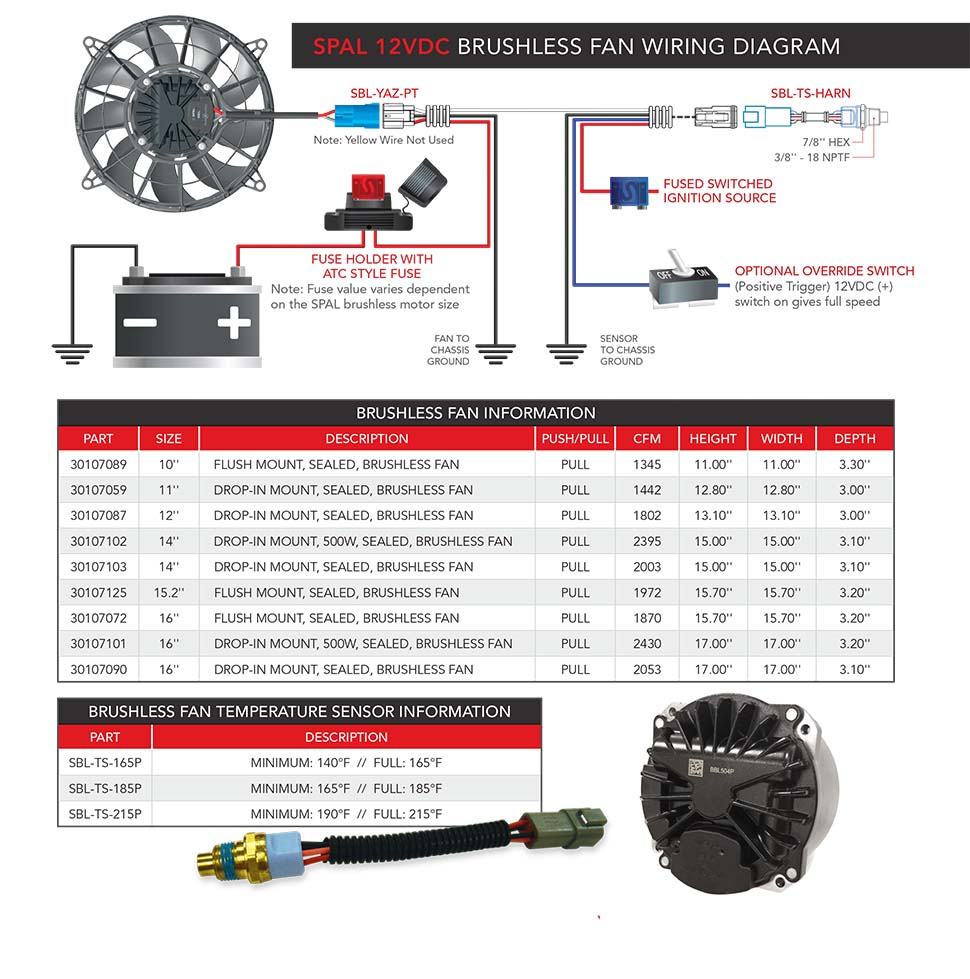 Spal Brushless Fan and Shroud PackagesLearn More Today
