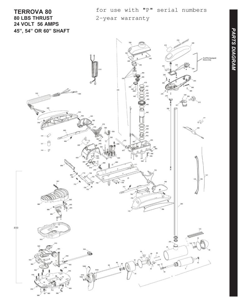 Minn Kota Riptide Terrova Parts List