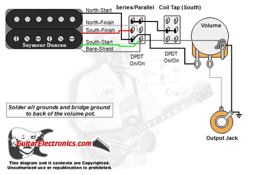 1 Humbucker1 VolumeSeriesParallel & Coil Tap South