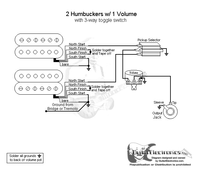 2 Humbuckers3Way Toggle Switch1 Volume