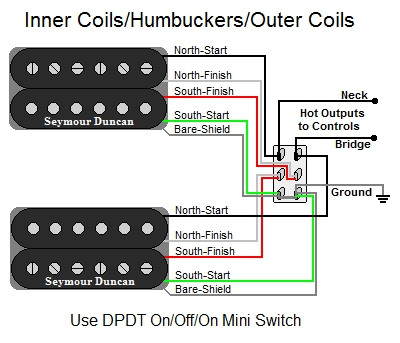 Seymour Duncan Wiring Diagrams For Fender  Diagrams online