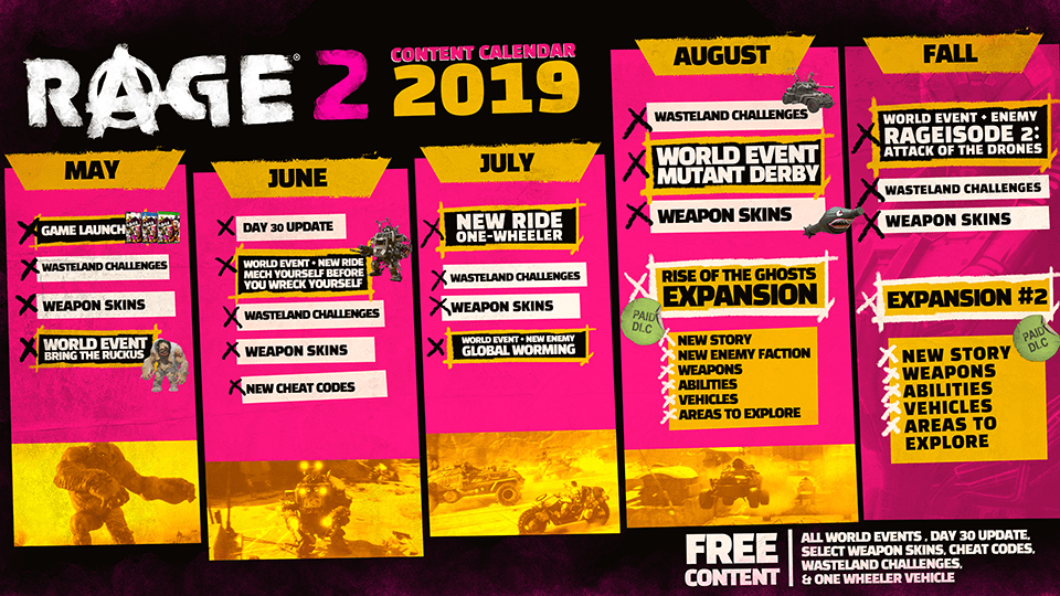 Rage 2 Post-Launch Roadmap Detailed by Bethesda