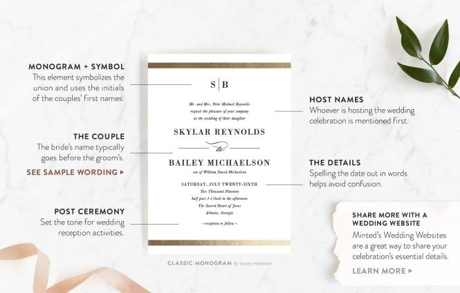 Wedding Invitation Wording Etiquette Minted