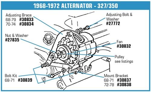 30837  6471 Alternator Bracket 327350