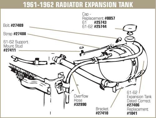 32990  5674 RadiatorExpansion Tank Overflow Hose