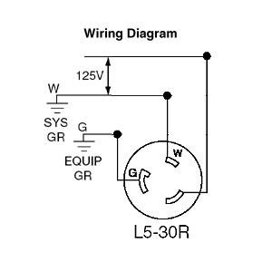 Leviton 30 Amp, 125 Volt, NEMA L530R, 2P, 3W, Locking