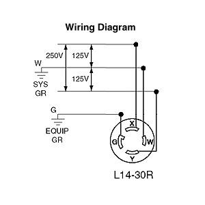 Leviton 30 Amp, 125250 Volt, NEMA L1430R, 3P, 4W, Flush