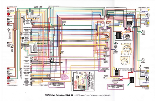 1981 Camaro Wiring Diagram, Laminated In Color 11