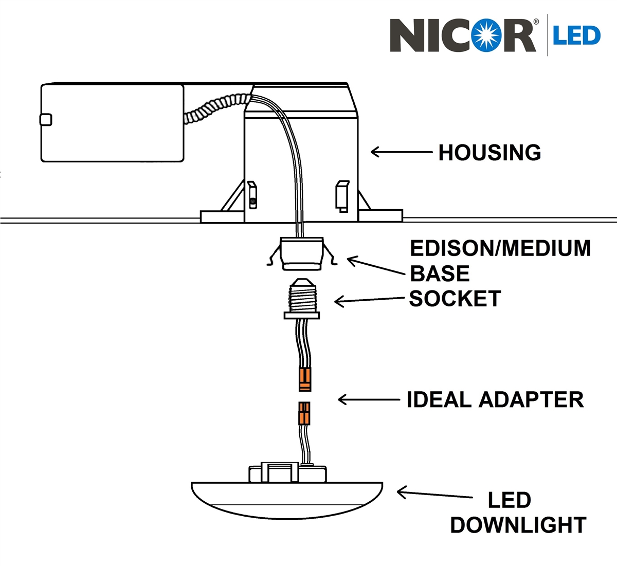Fine Downlight Wiring Circuit Photos - Electrical System Block ...
