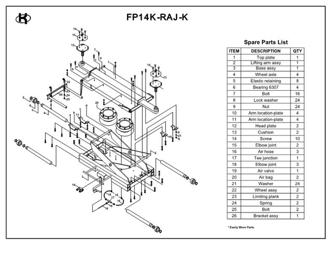 FP14K RAJ  Rolling Air Jack Parts Breakdown Diagrams of Rolling Air Jacks and their parts