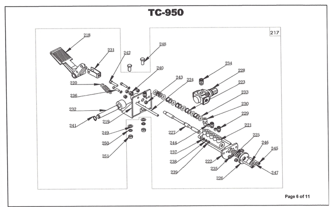 TC950 Parts Breakdown  Red Machine Diagrams of Wheel