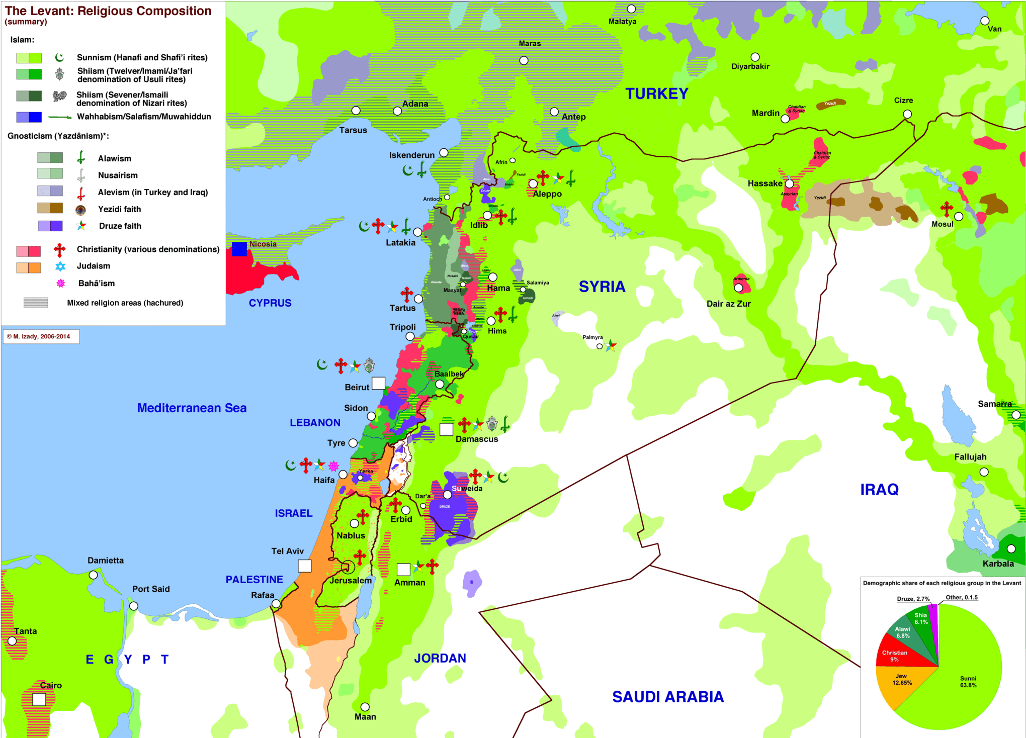 Syria's religious and ethnic diversity
