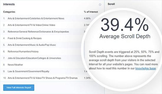 Scroll Tracking Reports in WordPress