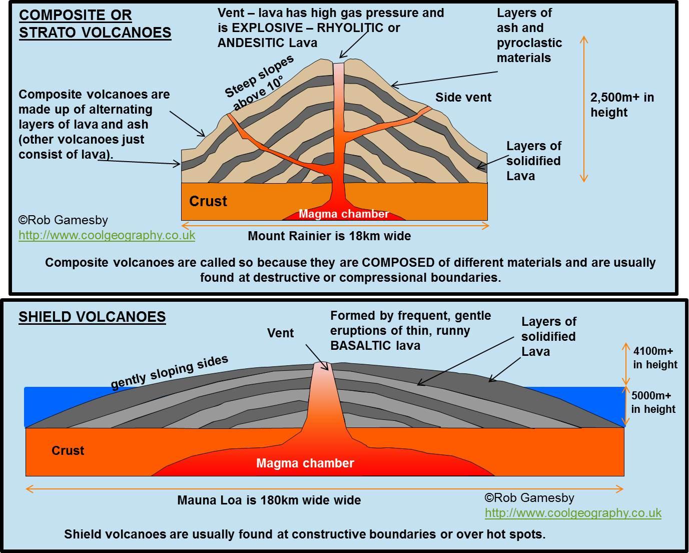 The Reason Guatemala S Volcano Eruption Was Deadlier Than