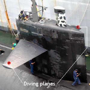How do submarines work?  Explain that Stuff