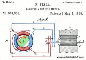 AC induction motors | How AC motors work  Explain that Stuff