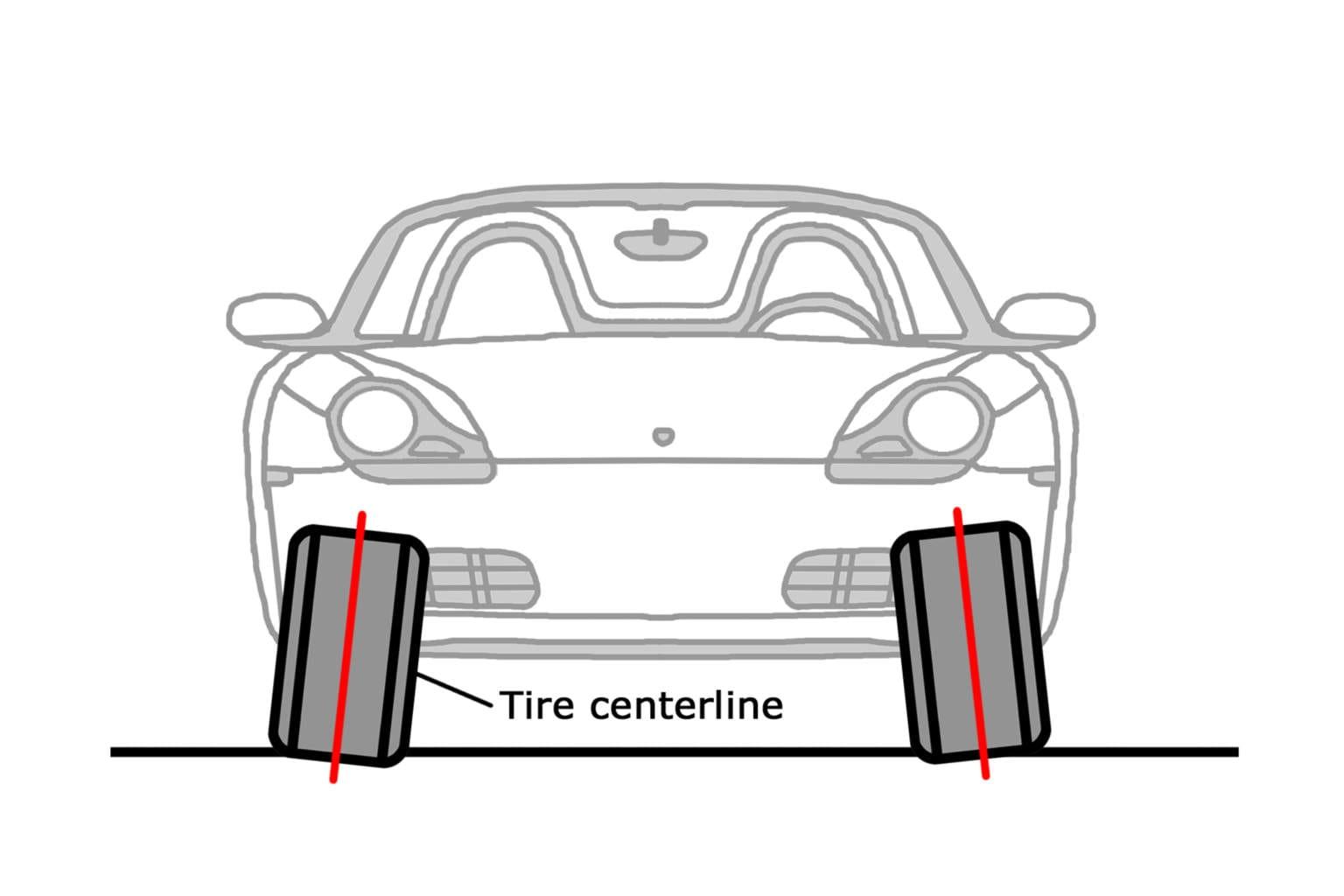 Porsche Boxster Alignment Principles