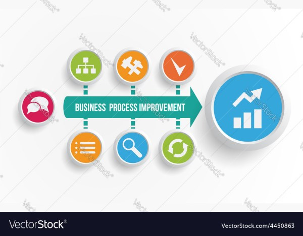Business process improvement icons Royalty Free Vector Image