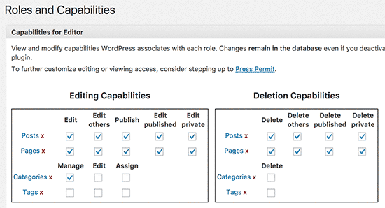 Default capabilities of Editor user role in WordPress
