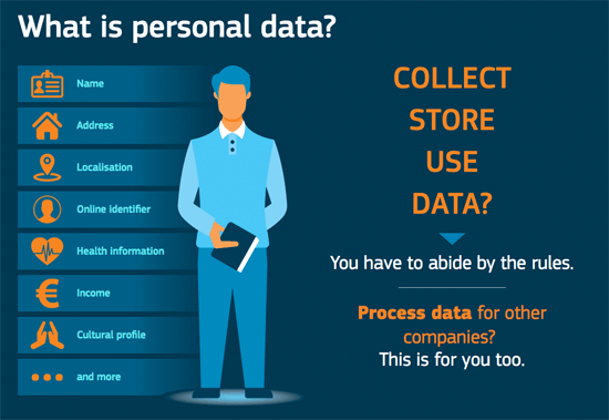GDPR Personal Data