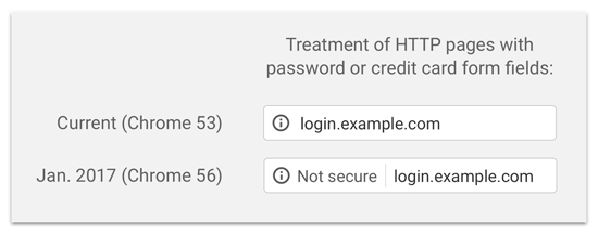 Chrome HTTP not secure