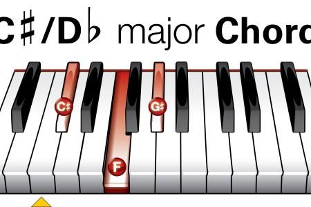 C Sharp Major Chord Full Hd Pictures 4k Ultra Full Wallpapers
