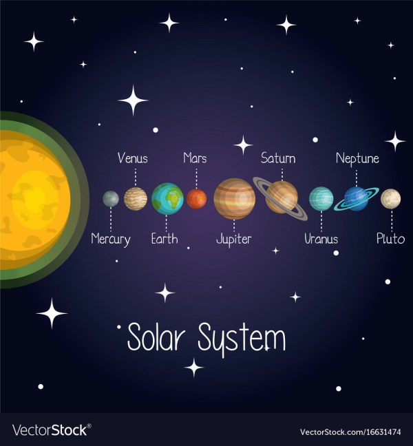 Planets of the solar system space astrology Vector Image