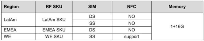 Moto C2 differences.