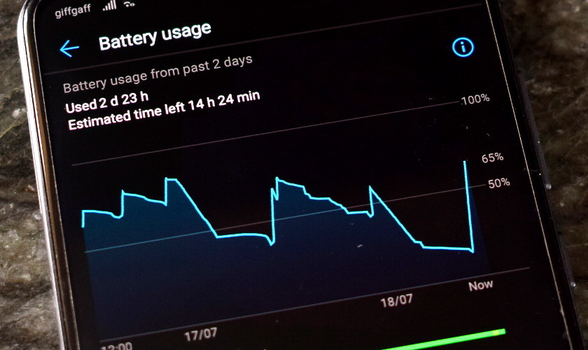 Battery capacity usage graph on an Android smartphone
