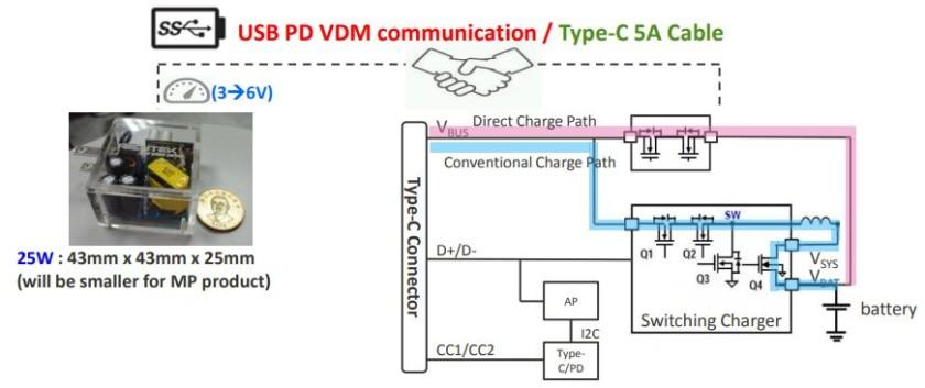 MediaTek Pump Express Bypass diagram
