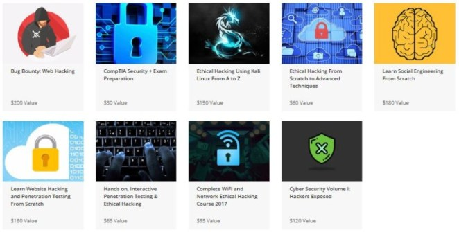 Super-Sized Ethical Hacking Bundle