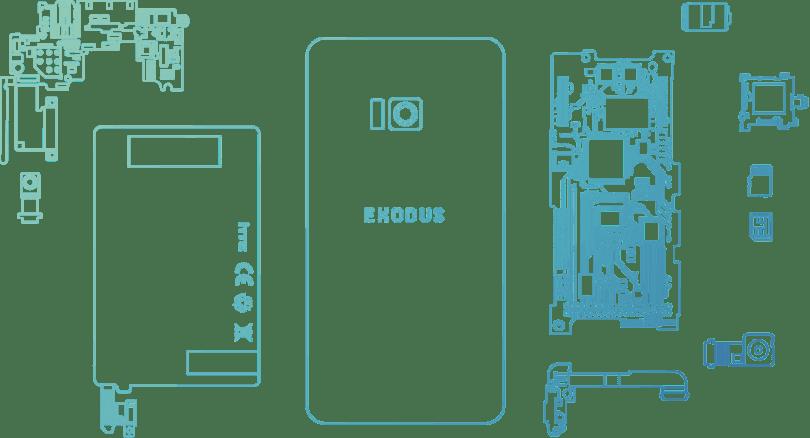 HTC Exodus component outlines.