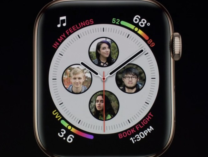 An example of an Apple Watch Series 4 Face.