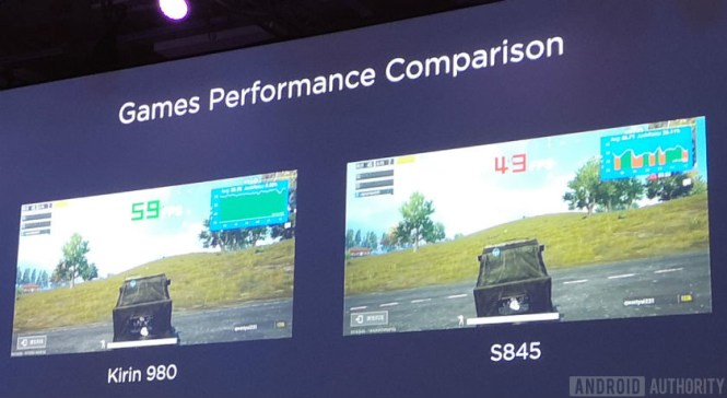 Slide showing Kirin 980 vs Snapdragon 845 gaming frame rate