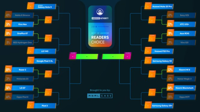 A bracket showing the competing phones for Best of Android.