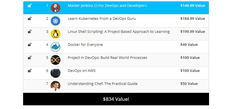 DevOps Pay What You Want Bundle