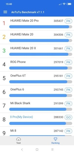 Xiaomi Mi 8 Pro antutu