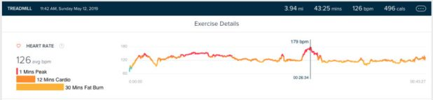 fitbit versa heart rate sensor stats