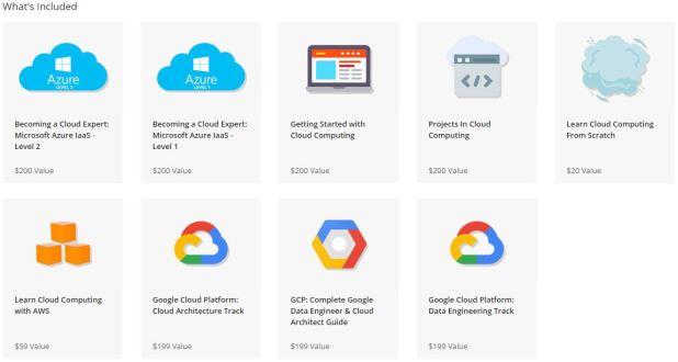 The Cloud Computing Architect Certification Bundle Courses