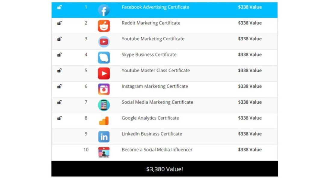 The Digital Marketing Certification Training Bundle