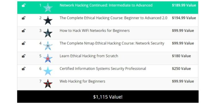 Pay What You Want White Hat Hacker Training Bundle