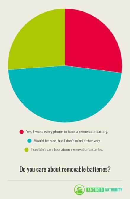 Вы заботитесь о сменных батареях