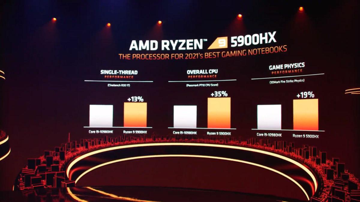 Benchmarks AMD Ryzen 9 5900HX