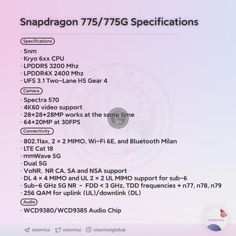 Qualcomm Snapdragon 775 Leaked Specs